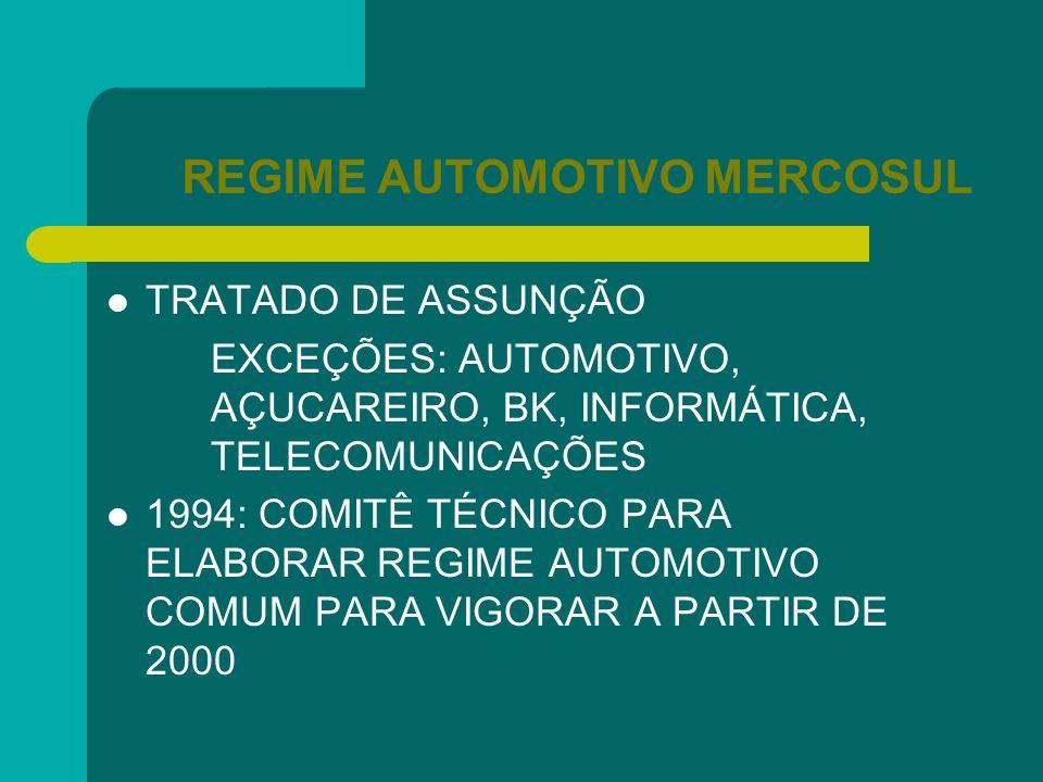 REGIME AUTOMOTIVO MERCOSUL TRATADO DE ASSUNÇÃO EXCEÇÕES: AUTOMOTIVO, AÇUCAREIRO, BK, INFORMÁTICA, TELECOMUNICAÇÕES 1994: COMITÊ TÉCNICO PARA ELABORAR