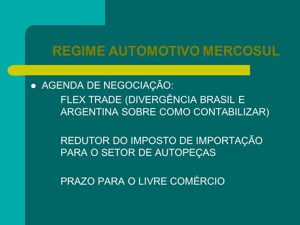 REGIME AUTOMOTIVO MERCOSUL AGENDA DE NEGOCIAÇÃO: FLEX TRADE (DIVERGÊNCIA BRASIL E ARGENTINA SOBRE COMO CONTABILIZAR) REDUTOR DO IMPOSTO DE IMPORTAÇÃO