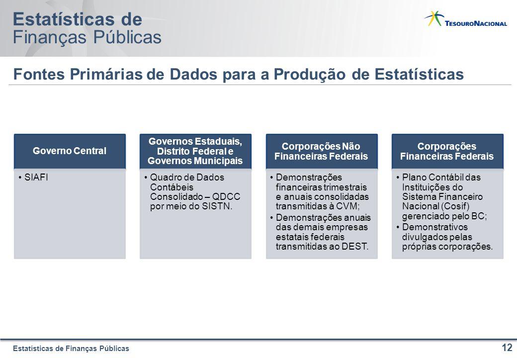 Estatísticas de Finanças Públicas Estatísticas de Finanças Públicas Fontes Primárias de Dados para a Produção de Estatísticas 12 Governo Central SIAFI