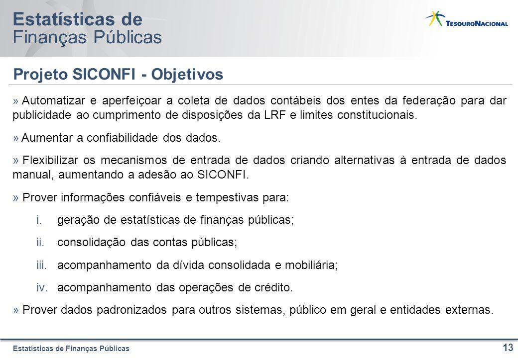 Estatísticas de Finanças Públicas » Automatizar e aperfeiçoar a coleta de dados contábeis dos entes da federação para dar publicidade ao cumprimento de disposições da LRF e limites constitucionais.