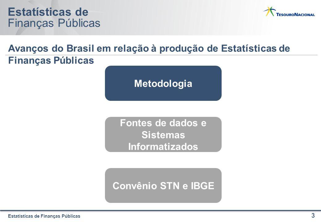 Estatísticas de Finanças Públicas Estatísticas de Finanças Públicas Avanços do Brasil em relação à produção de Estatísticas de Finanças Públicas 3 Metodologia Fontes de dados e Sistemas Informatizados Convênio STN e IBGE