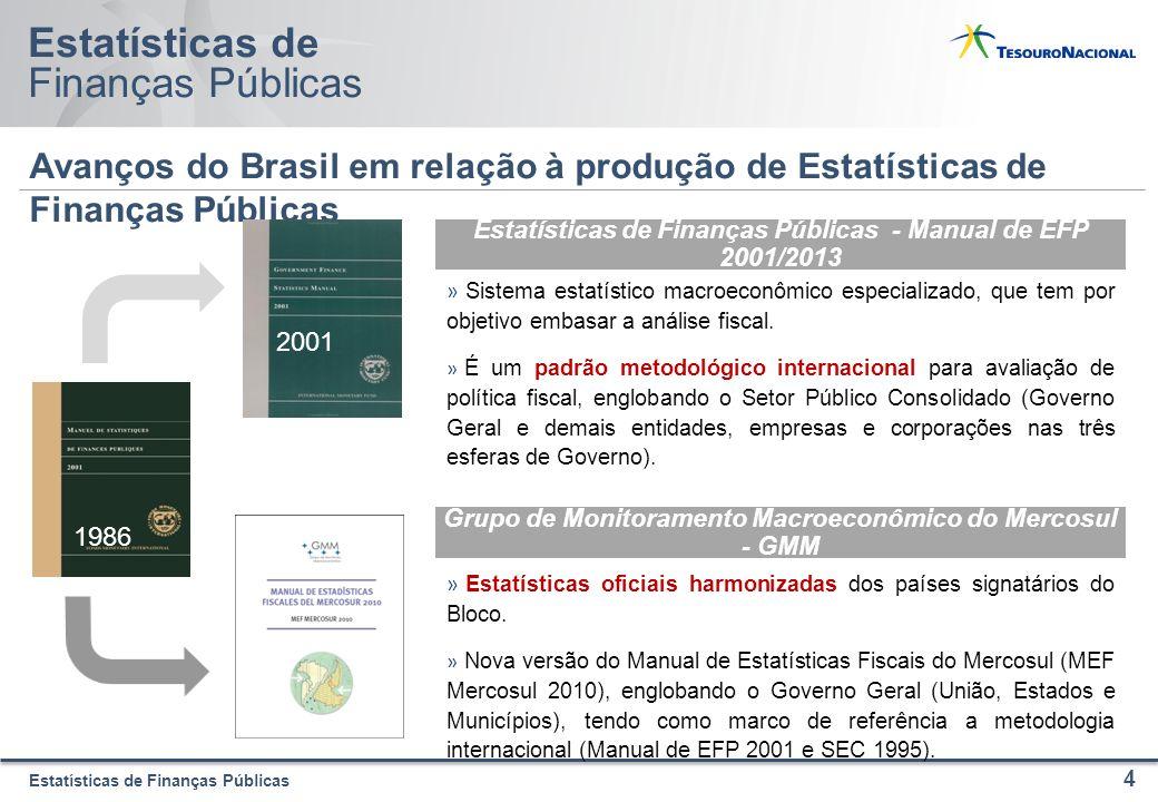 Estatísticas de Finanças Públicas Estatísticas de Finanças Públicas Avanços do Brasil em relação à produção de Estatísticas de Finanças Públicas 4 1986 2001 Estatísticas de Finanças Públicas - Manual de EFP 2001/2013 » Sistema estatístico macroeconômico especializado, que tem por objetivo embasar a análise fiscal.