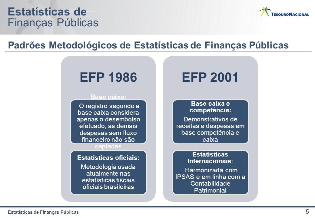 Estatísticas de Finanças Públicas Estatísticas de Finanças Públicas Padrões Metodológicos de Estatísticas de Finanças Públicas 5 EFP 1986 Base caixa: O registro segundo a base caixa considera apenas o desembolso efetuado, as demais despesas sem fluxo financeiro não são captadas Estatísticas oficiais: Metodologia usada atualmente nas estatísticas fiscais oficiais brasileiras EFP 2001 Base caixa e competência: Demonstrativos de receitas e despesas em base competência e caixa Estatísticas Internacionais: Harmonizada com IPSAS e em linha com a Contabilidade Patrimonial