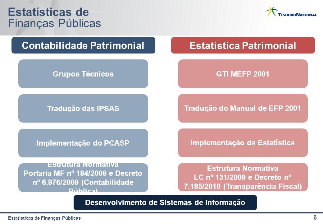 Estatísticas de Finanças Públicas Estatísticas de Finanças Públicas Grupos Técnicos Tradução das IPSAS Implementação do PCASP Estrutura Normativa Portaria MF nº 184/2008 e Decreto nº 6.976/2009 (Contabilidade Pública) Desenvolvimento de Sistemas de Informação GTI MEFP 2001 Tradução do Manual de EFP 2001 Implementação da Estatística Estrutura Normativa LC nº 131/2009 e Decreto nº 7.185/2010 (Transparência Fiscal) Contabilidade Patrimonial Estatística Patrimonial 6