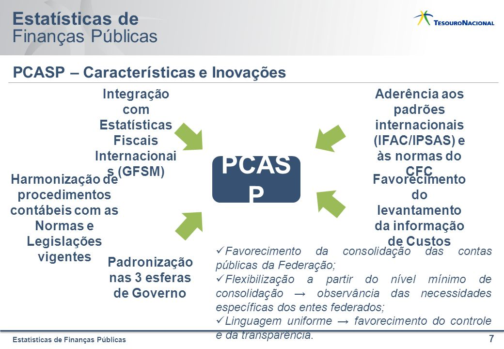 Estatísticas de Finanças Públicas Estatísticas de Finanças Públicas PCASP – Características e Inovações 7 PCAS P Integração com Estatísticas Fiscais Internacionai s (GFSM) Padronização nas 3 esferas de Governo Aderência aos padrões internacionais (IFAC/IPSAS) e às normas do CFC Favorecimento do levantamento da informação de Custos Harmonização de procedimentos contábeis com as Normas e Legislações vigentes Favorecimento da consolidação das contas públicas da Federação; Flexibilização a partir do nível mínimo de consolidação observância das necessidades específicas dos entes federados; Linguagem uniforme favorecimento do controle e da transparência.