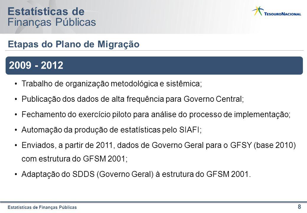 Estatísticas de Finanças Públicas Estatísticas de Finanças Públicas Etapas do Plano de Migração 8 2009 - 2012 Trabalho de organização metodológica e sistêmica; Publicação dos dados de alta frequência para Governo Central; Fechamento do exercício piloto para análise do processo de implementação; Automação da produção de estatísticas pelo SIAFI; Enviados, a partir de 2011, dados de Governo Geral para o GFSY (base 2010) com estrutura do GFSM 2001; Adaptação do SDDS (Governo Geral) à estrutura do GFSM 2001.