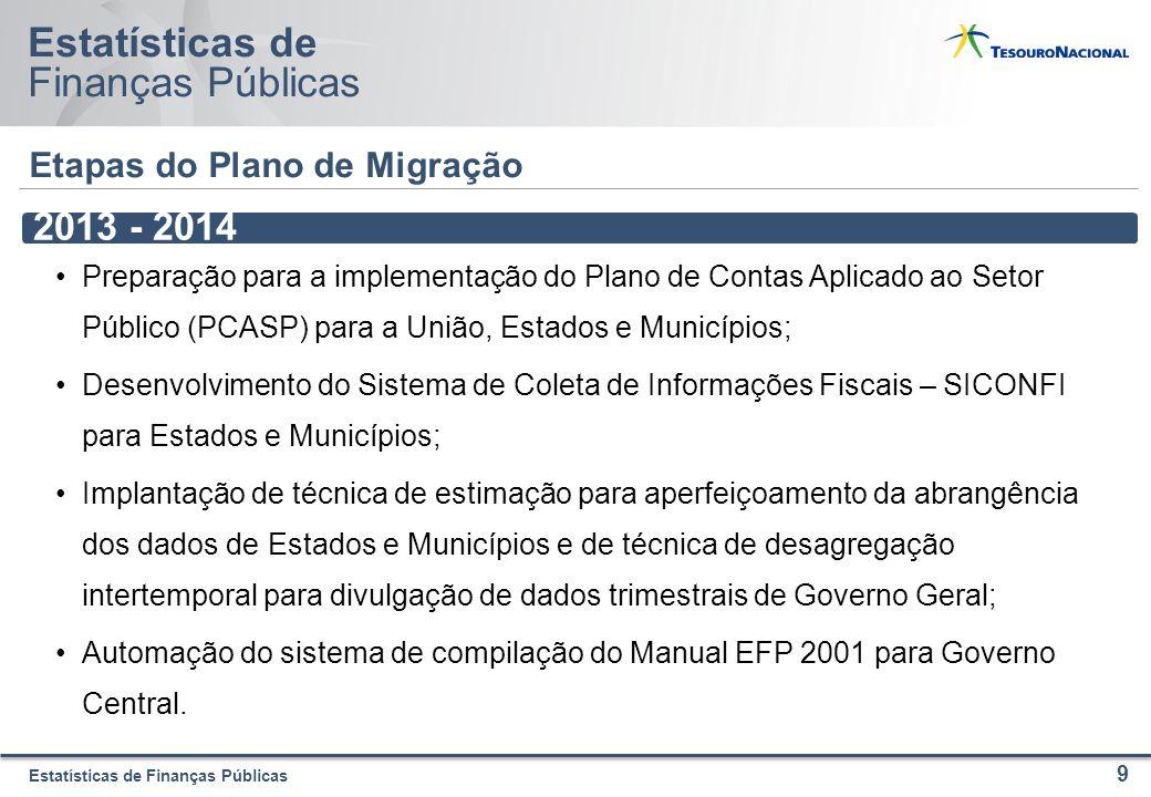 Estatísticas de Finanças Públicas Estatísticas de Finanças Públicas Etapas do Plano de Migração 9 2013 - 2014 Preparação para a implementação do Plano
