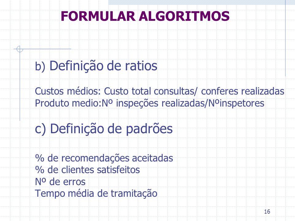 16 FORMULAR ALGORITMOS b) Definição de ratios Custos médios: Custo total consultas/ conferes realizadas Produto medio:Nº inspeções realizadas/Nºinspet