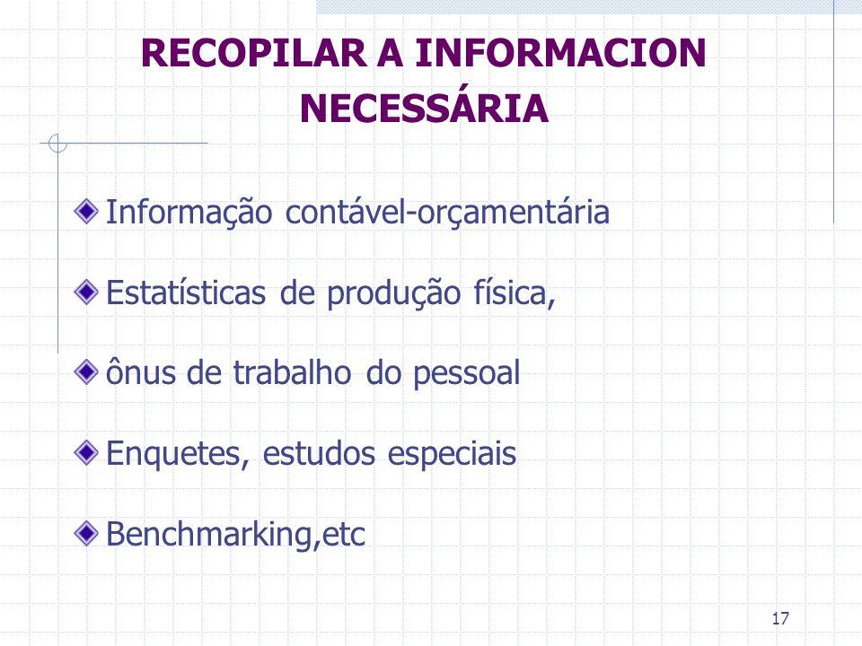 17 RECOPILAR A INFORMACION NECESSÁRIA Informação contável-orçamentária Estatísticas de produção física, ônus de trabalho do pessoal Enquetes, estudos
