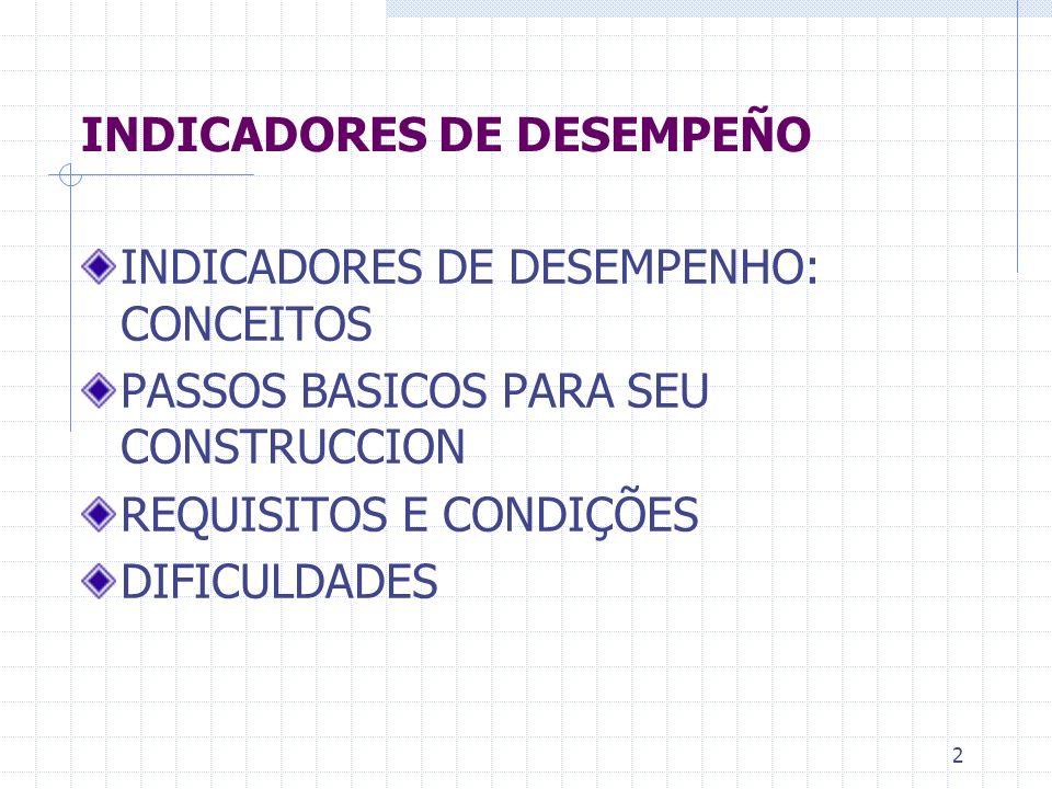 13 INDICADORES DA DESEMPEHNO (*) EFICÁCIA EFICIÊNCIA ECONOMÍA QUALIDADE PROCESSO PRODUTO RESULTADO DimensõesDimensões AMBITOS DE CONTROLE (*) Indicadores de Desempeño.