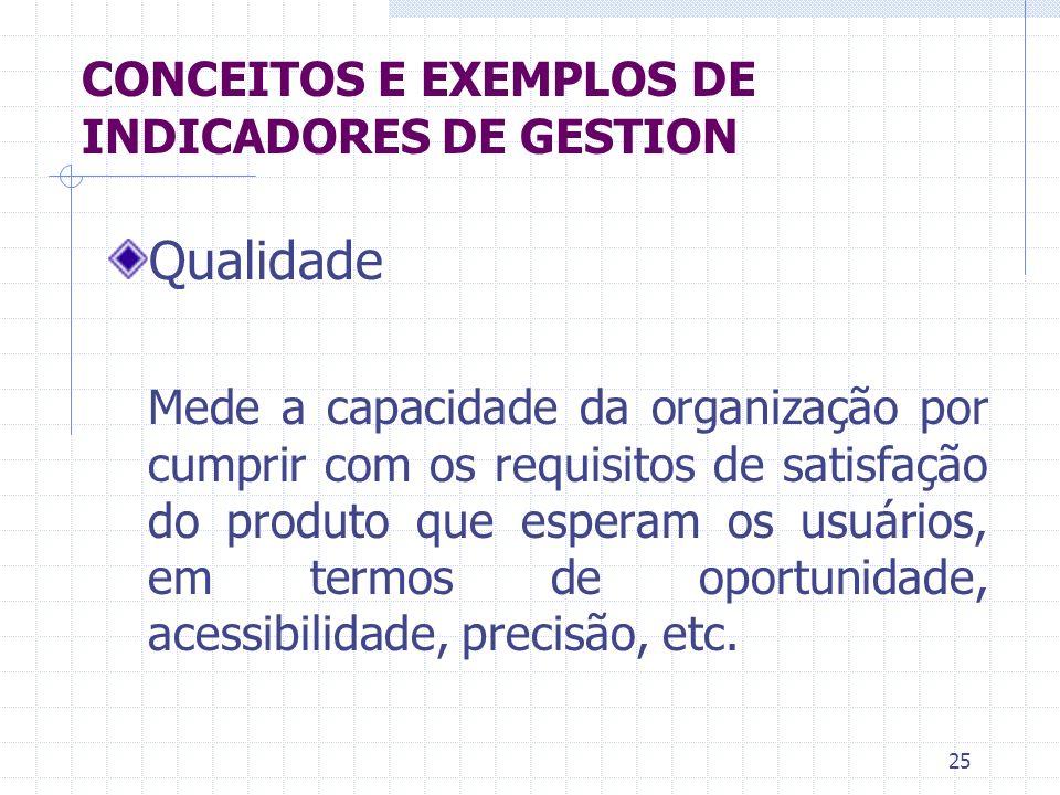 25 CONCEITOS E EXEMPLOS DE INDICADORES DE GESTION Qualidade Mede a capacidade da organização por cumprir com os requisitos de satisfação do produto qu