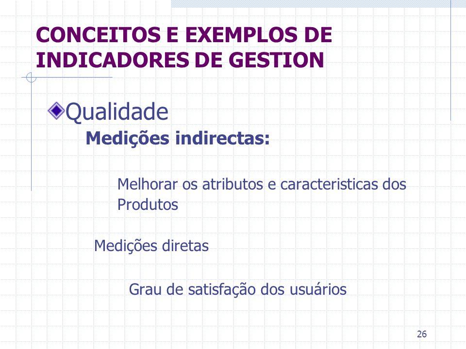 26 CONCEITOS E EXEMPLOS DE INDICADORES DE GESTION Qualidade Medições indirectas: Melhorar os atributos e caracteristicas dos Produtos Medições diretas