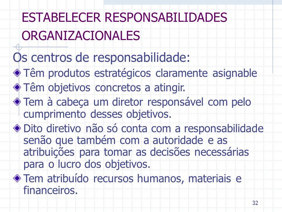 32 ESTABELECER RESPONSABILIDADES ORGANIZACIONALES Os centros de responsabilidade: Têm produtos estratégicos claramente asignable Têm objetivos concret