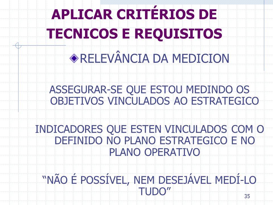 35 APLICAR CRITÉRIOS DE TECNICOS E REQUISITOS RELEVÂNCIA DA MEDICION ASSEGURAR-SE QUE ESTOU MEDINDO OS OBJETIVOS VINCULADOS AO ESTRATEGICO INDICADORES