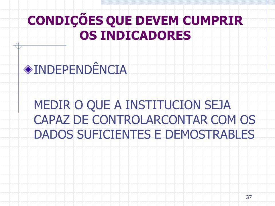 37 CONDIÇÕES QUE DEVEM CUMPRIR OS INDICADORES INDEPENDÊNCIA MEDIR O QUE A INSTITUCION SEJA CAPAZ DE CONTROLARCONTAR COM OS DADOS SUFICIENTES E DEMOSTR