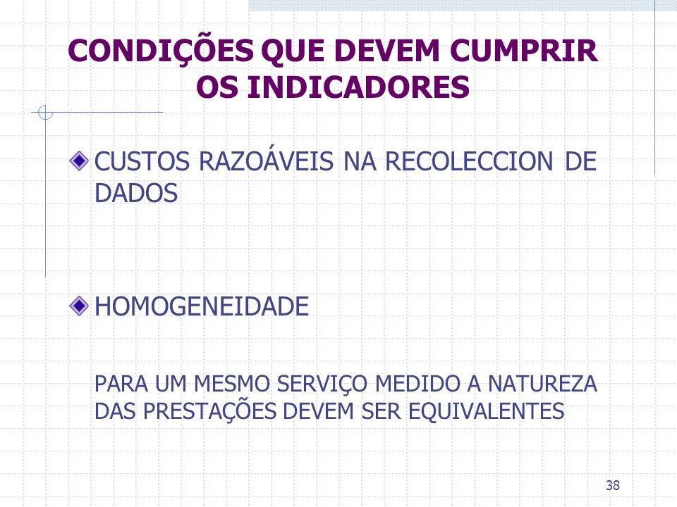 38 CONDIÇÕES QUE DEVEM CUMPRIR OS INDICADORES CUSTOS RAZOÁVEIS NA RECOLECCION DE DADOS HOMOGENEIDADE PARA UM MESMO SERVIÇO MEDIDO A NATUREZA DAS PREST