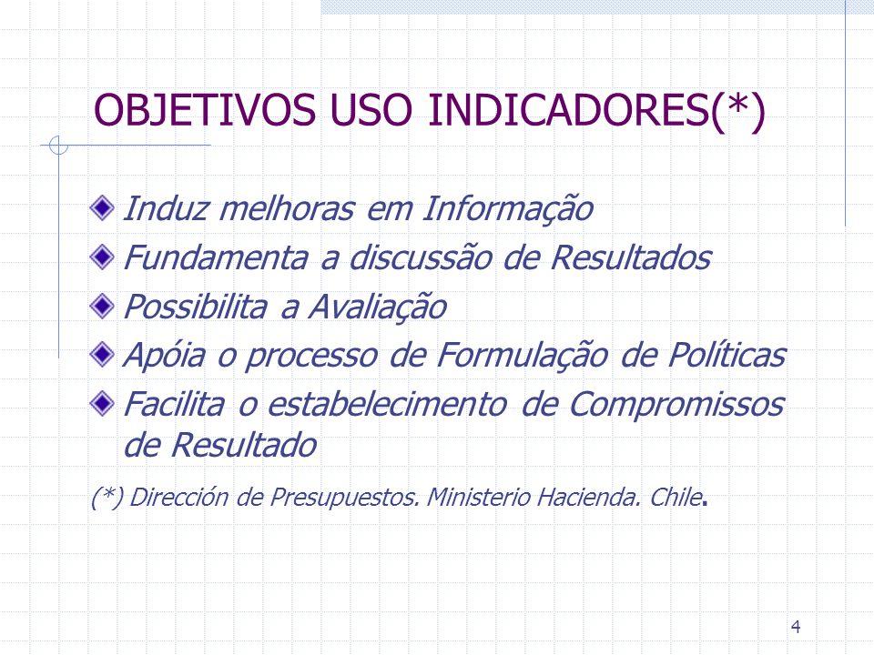 4 OBJETIVOS USO INDICADORES(*) Induz melhoras em Informação Fundamenta a discussão de Resultados Possibilita a Avaliação Apóia o processo de Formulaçã