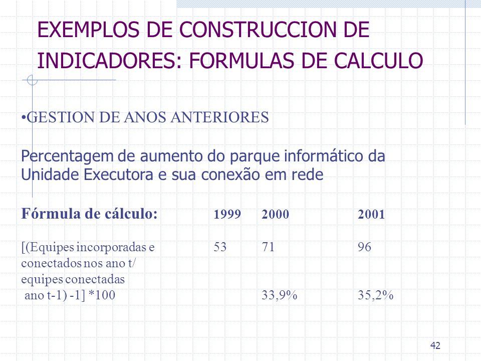 42 GESTION DE ANOS ANTERIORES Percentagem de aumento do parque informático da Unidade Executora e sua conexão em rede Fórmula de cálculo: 199920002001