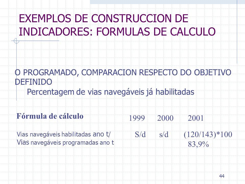 44 O PROGRAMADO, COMPARACION RESPECTO DO OBJETIVO DEFINIDO Percentagem de vias navegáveis já habilitadas Fórmula de cálculo Vias navegáveis habilitada