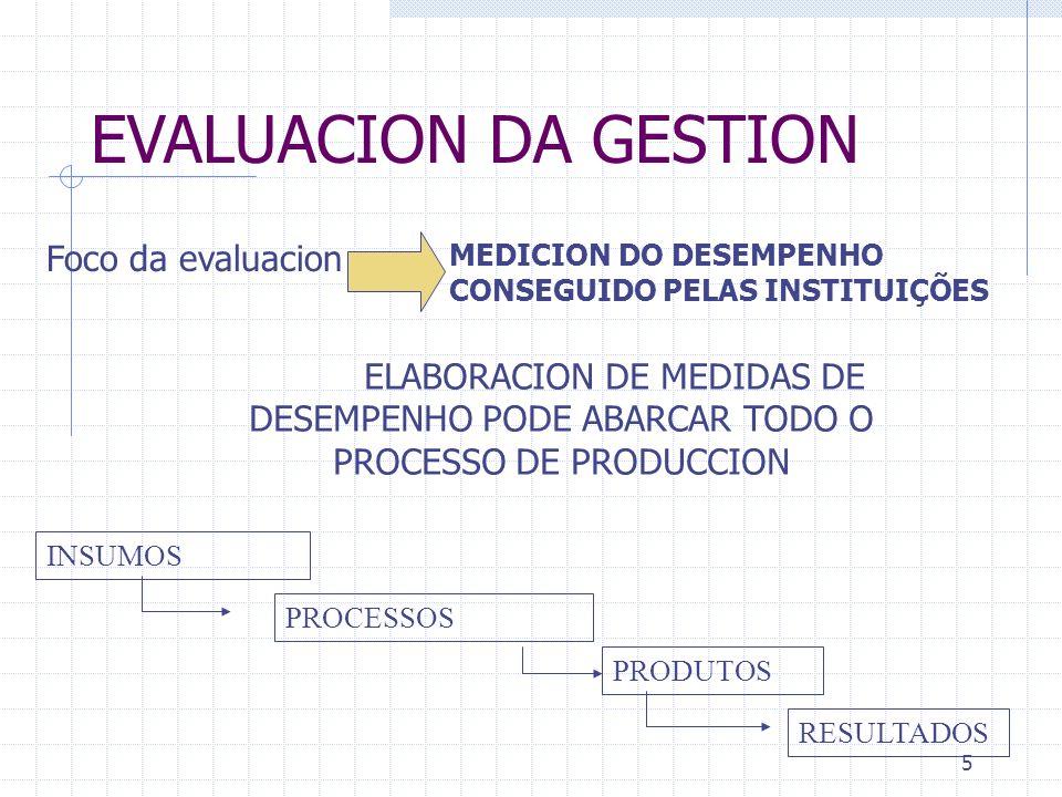 5 EVALUACION DA GESTION Foco da evaluacion MEDICION DO DESEMPENHO CONSEGUIDO PELAS INSTITUIÇÕES ELABORACION DE MEDIDAS DE DESEMPENHO PODE ABARCAR TODO