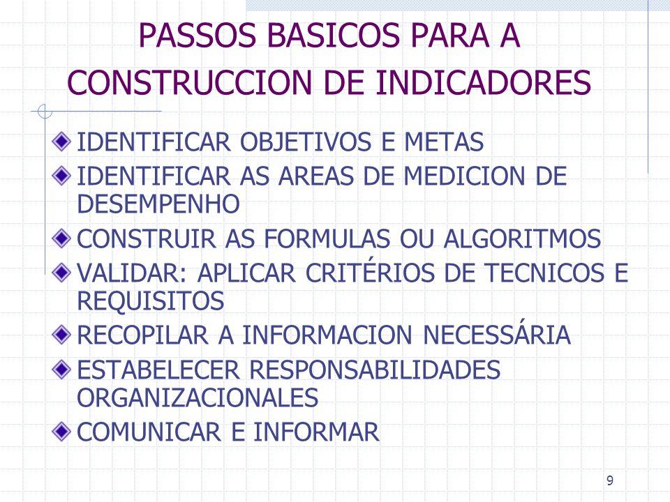 9 PASSOS BASICOS PARA A CONSTRUCCION DE INDICADORES IDENTIFICAR OBJETIVOS E METAS IDENTIFICAR AS AREAS DE MEDICION DE DESEMPENHO CONSTRUIR AS FORMULAS