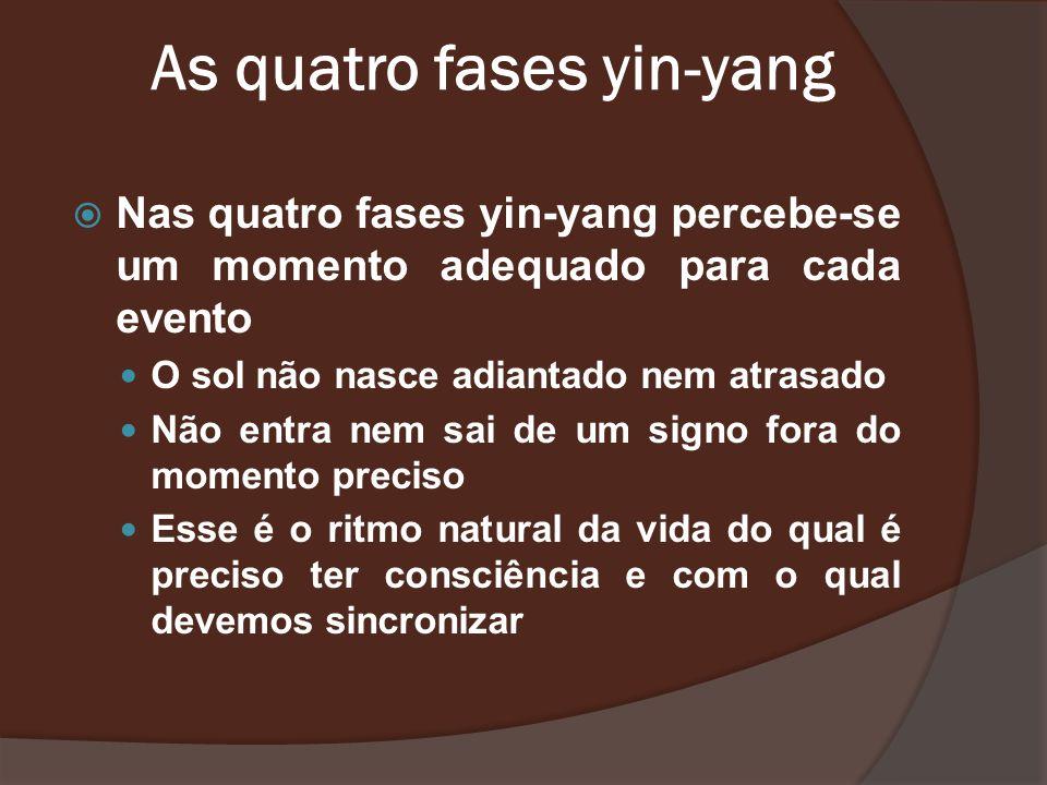 As quatro fases yin-yang Nas quatro fases yin-yang percebe-se um momento adequado para cada evento O sol não nasce adiantado nem atrasado Não entra ne