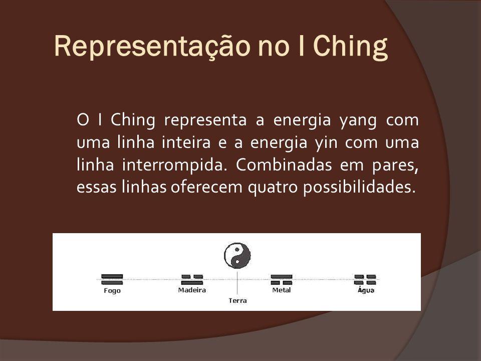Representação no I Ching O I Ching representa a energia yang com uma linha inteira e a energia yin com uma linha interrompida. Combinadas em pares, es