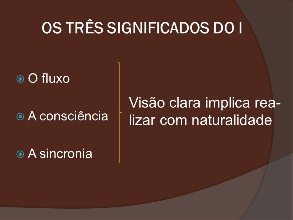 OS TRÊS SIGNIFICADOS DO I O fluxo A consciência A sincronia Visão clara implica rea- lizar com naturalidade