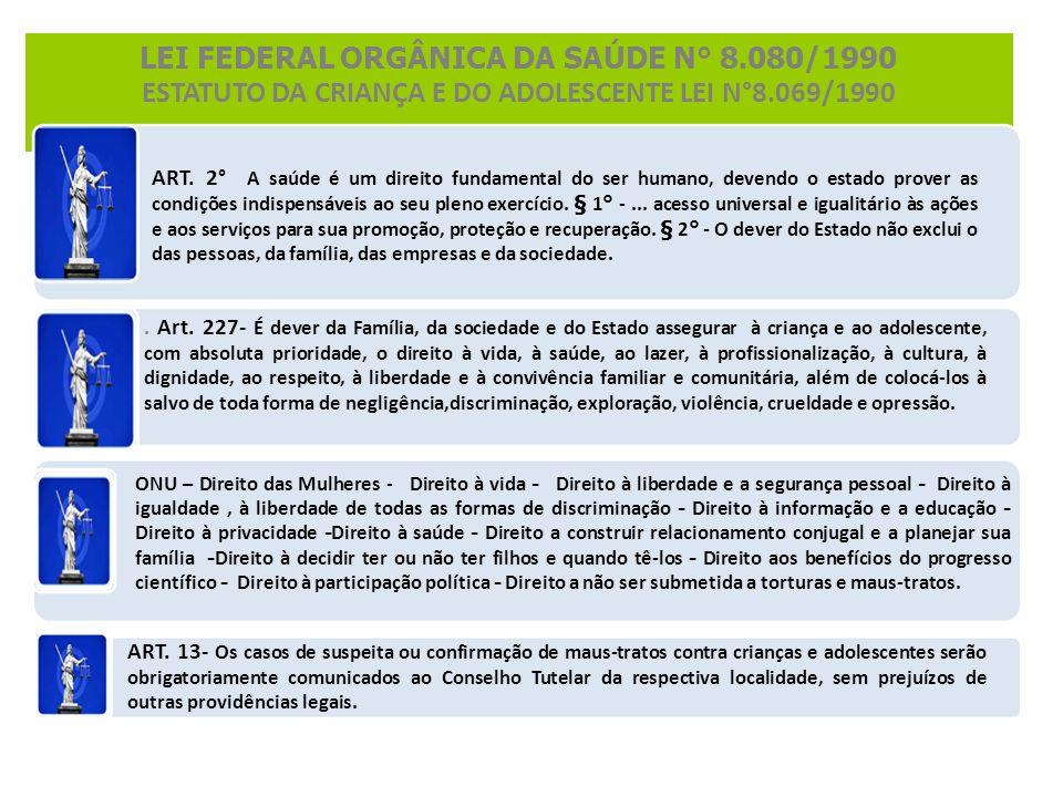 LEI FEDERAL ORGÂNICA DA SAÚDE N° 8.080/1990 ESTATUTO DA CRIANÇA E DO ADOLESCENTE LEI N°8.069/1990 ART. 2° A saúde é um direito fundamental do ser huma