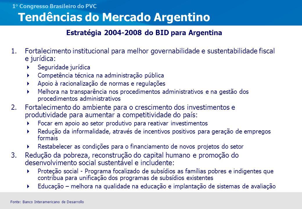 1 o Congresso Brasileiro do PVC Tendências do Mercado Argentino Atividade Econômica Mensal (Média móvel quadrimestre;%anual) 50 30 10 -10 -30 -50 2002200320042005 Atividade Econômica Construção Produção Industrial Serviços Públicos 2002200320042005 Balança Comercial (var % quadrimestral; US$ Billion)) Exportações Importações Balança Comercial 3,2 2,8 2,4 2,0 1,6 1,2 0,8 0,4 0,0 Fonte: Banco Central da Argentina