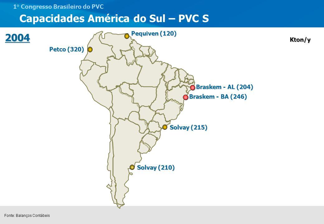 1 o Congresso Brasileiro do PVC Capacidades América do Sul – PVC S 2005 Braskem - AL (204+50) Braskem - BA (246) Petco (320+50) Pequiven (120) Solvay (215+32) Solvay (210) Kton/y Fonte: Balanços Contábeis