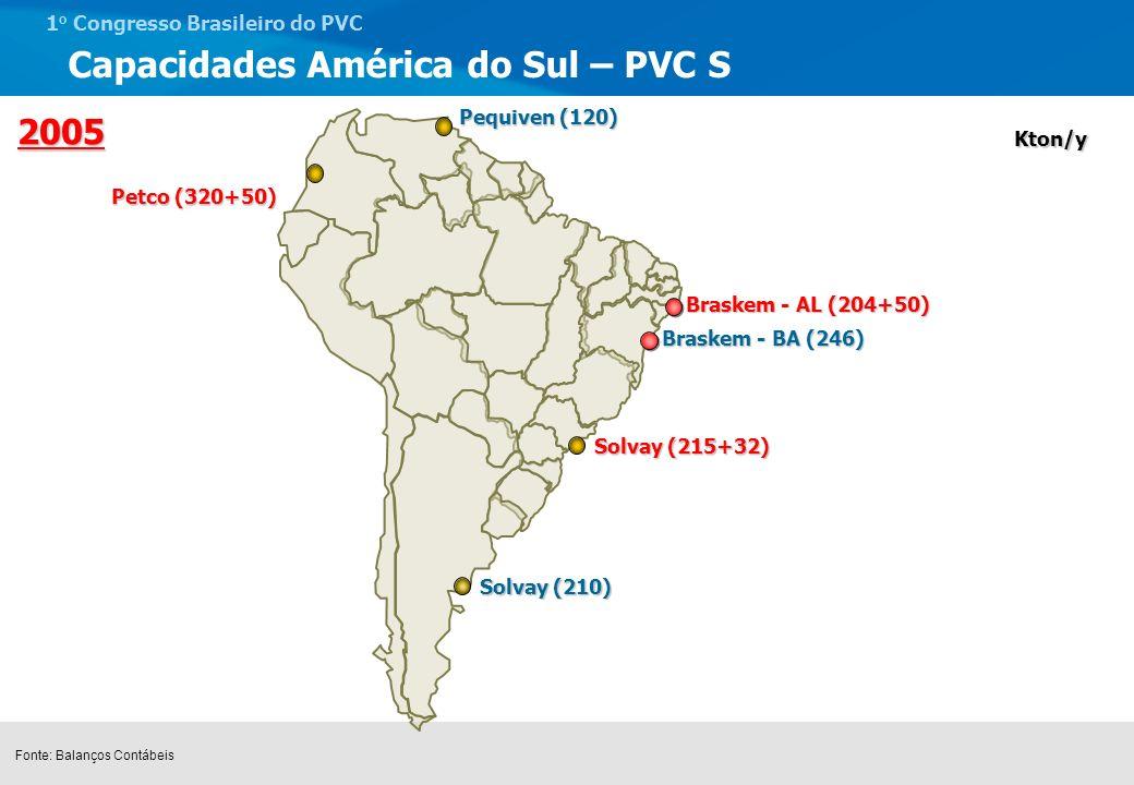 1 o Congresso Brasileiro do PVC Demanda de PVC por País 78% 12% 77% 11% 83% 7% 80% 10% 81% 12% 77% 13% 74% 16% 72% 17% kton