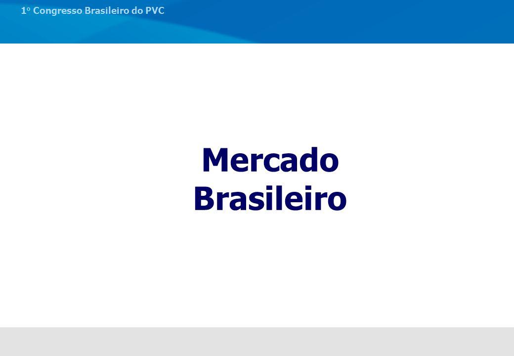 1 o Congresso Brasileiro do PVC Mercado Brasileiro de PVC Fonte: Abiquim Consumo Aparente 0 100 200 300 400 500 600 700 800 199019911992199319941995199619971998199920002001200220032004 Qtd (mil ton)