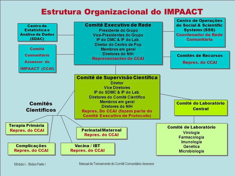 Módulo I - Slides Parte I Manual de Treinamento do Comitê Comunitário Assessor Estrutura Organizacional do IMPAACT Comitês Científicos Terapia Primári