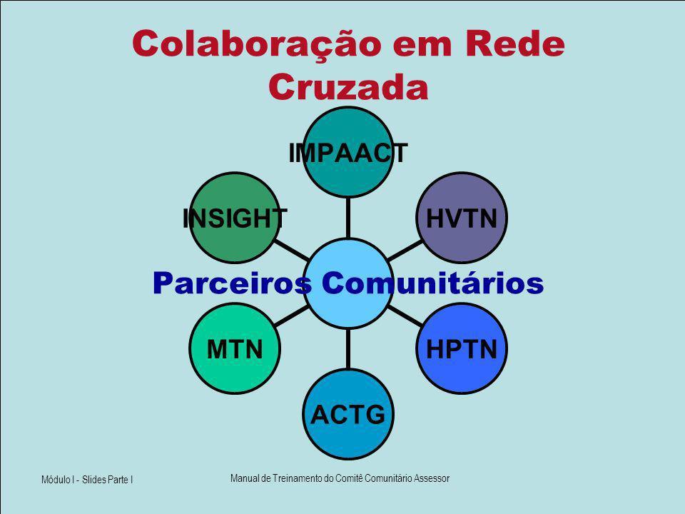 Módulo I - Slides Parte I Manual de Treinamento do Comitê Comunitário Assessor Colaboração em Rede Cruzada Parceiros Comunitários IMPAACTHVTNHPTNACTGM