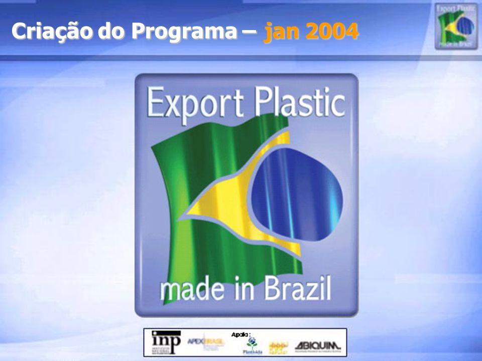 Criação do Programa –jan 2004 Criação do Programa – jan 2004