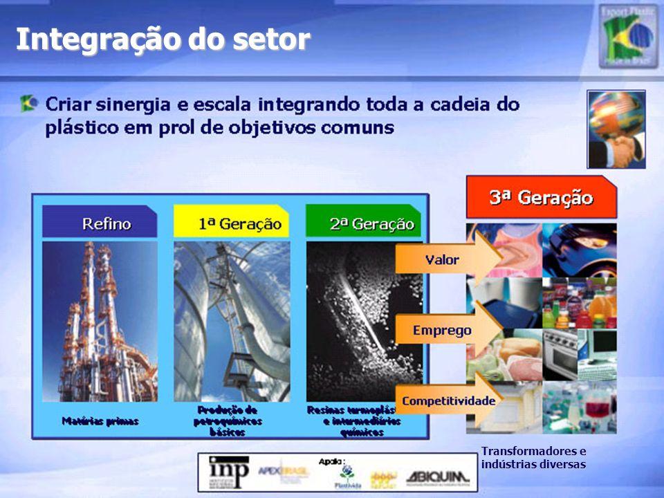 Transformadores e indústrias diversas Integração do setor