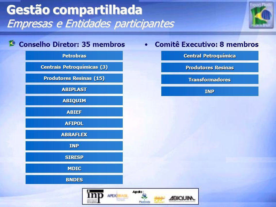 Gestão compartilhada Empresas e Entidades participantes Conselho Diretor: 35 membrosComitê Executivo: 8 membros Petrobras Centrais Petroquímicas (3) C