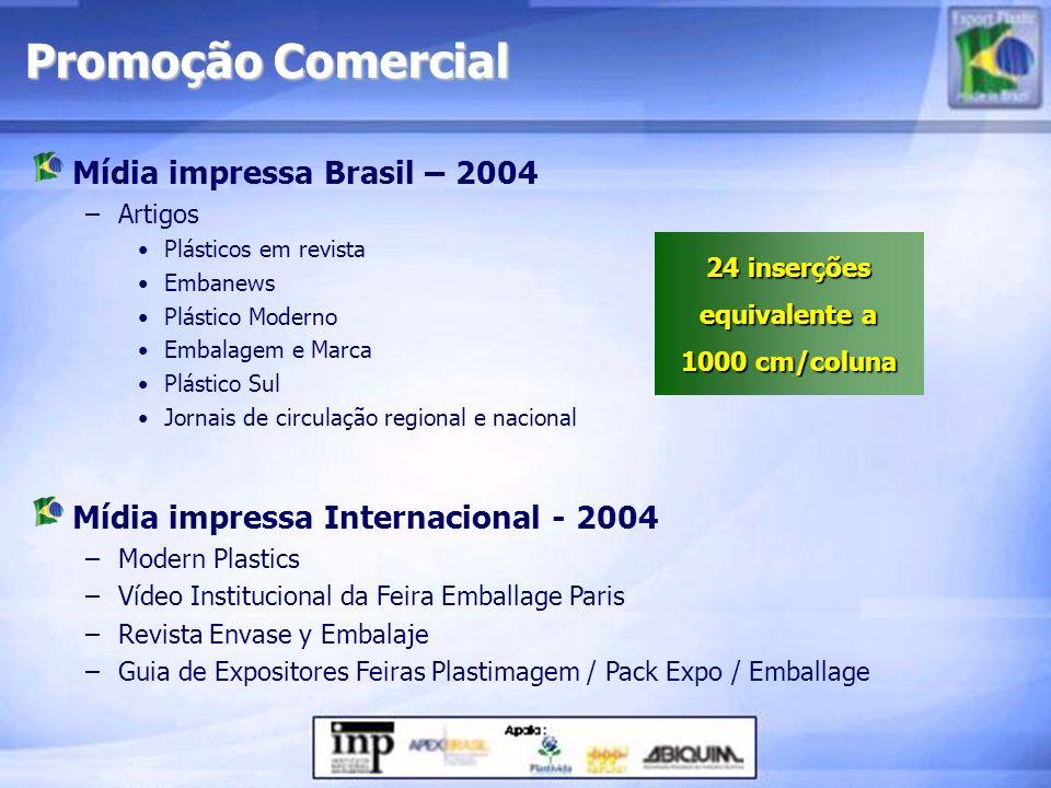 Mídia impressa Brasil – 2004 –Artigos Plásticos em revista Embanews Plástico Moderno Embalagem e Marca Plástico Sul Jornais de circulação regional e n