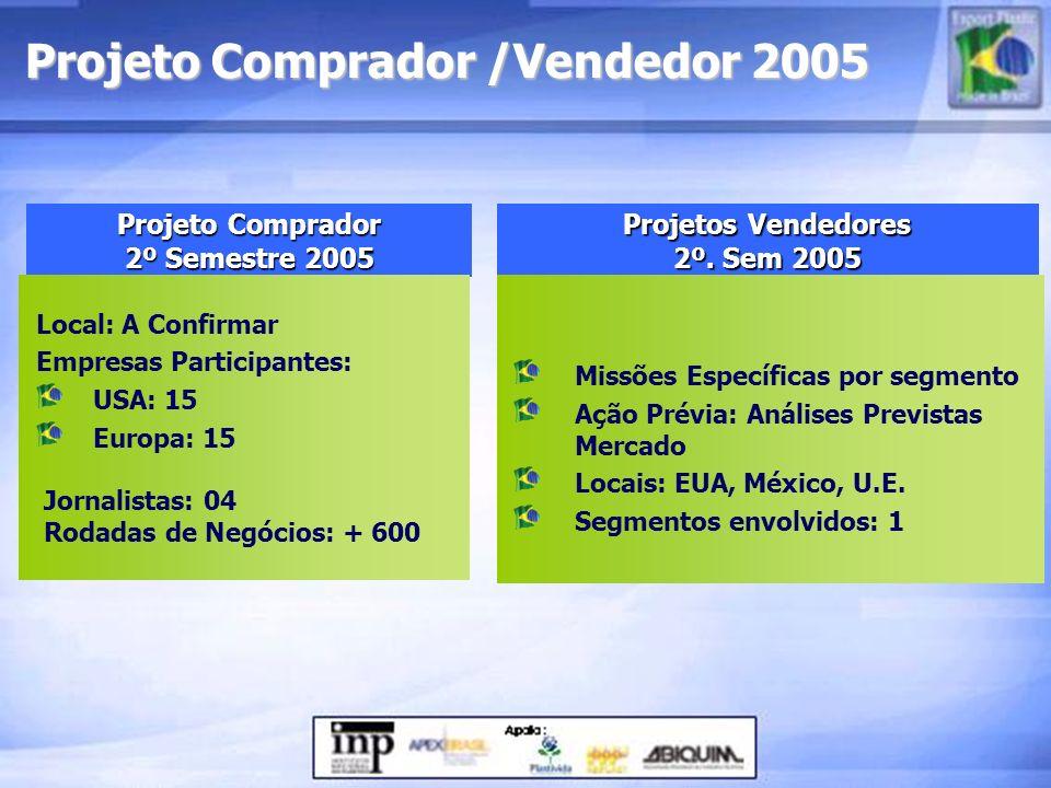 Projeto Comprador /Vendedor 2005 Projeto Comprador Projeto Comprador 2º Semestre 2005 2º Semestre 2005 Local: A Confirmar Empresas Participantes: USA: