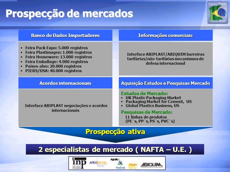 Prospecção de mercados Banco de Dados Importadores Banco de Dados Importadores Informações comerciais Informações comerciais Feira Pack Expo: 5.000 re