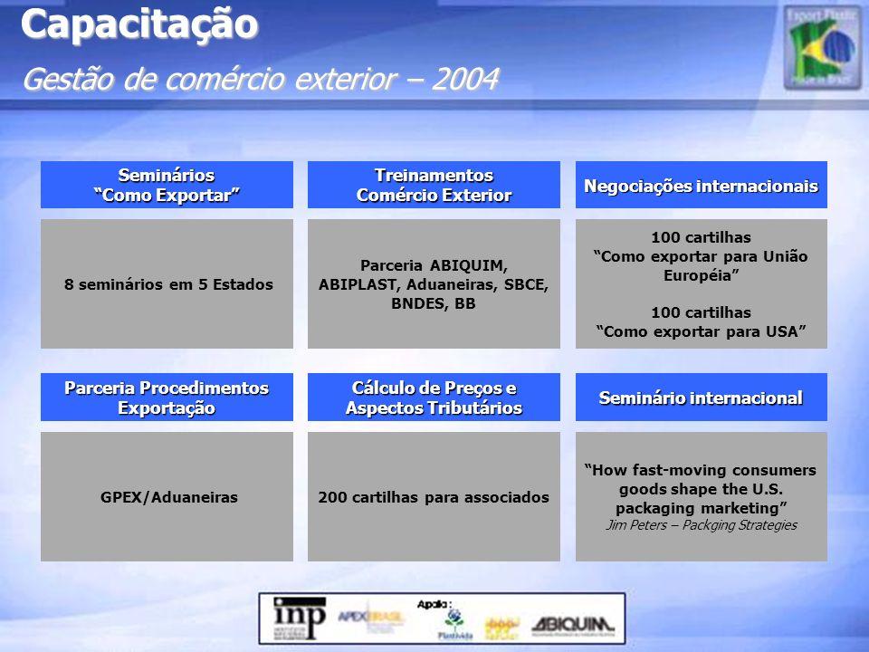 Capacitação Gestão de comércio exterior – 2004 Seminários Como Exportar Seminários Como Exportar Treinamentos Comércio Exterior Treinamentos Comércio