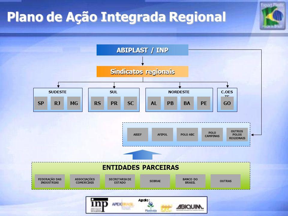 Plano de Ação Integrada Regional ENTIDADES PARCEIRAS SUDESTESULNORDESTEC.OES TE FEDERAÇÃO DAS INDÚSTRIAS ASSOCIAÇÕES COMERCIAIS SECRETARIA DE ESTADO S