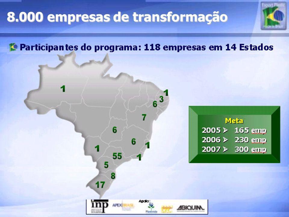 8.000 empresas de transformação
