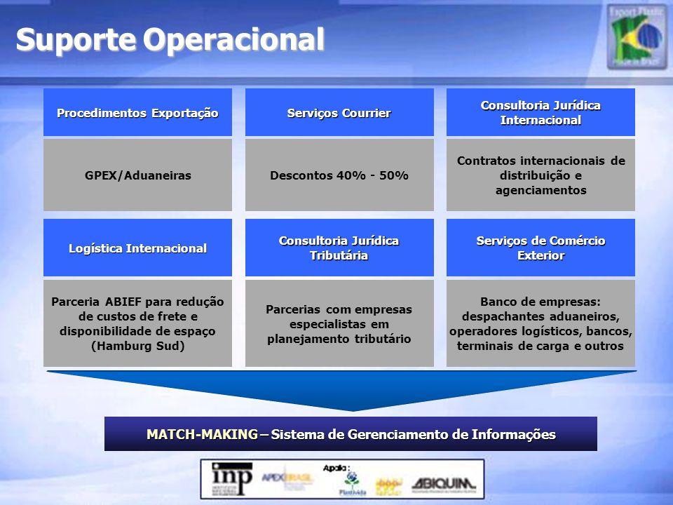 Suporte Operacional Procedimentos Exportação Procedimentos Exportação Serviços Courrier Serviços Courrier Consultoria Jurídica Internacional Consultor