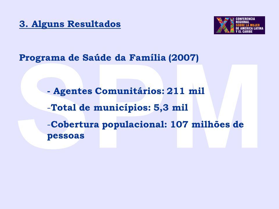 SPM 3. Alguns Resultados Programa de Saúde da Família (2007) - Agentes Comunitários: 211 mil - Total de municípios: 5,3 mil - Cobertura populacional: