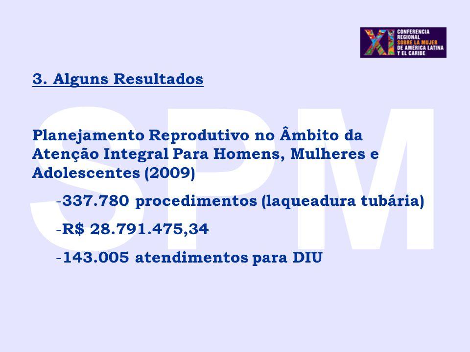 SPM 3. Alguns Resultados Planejamento Reprodutivo no Âmbito da Atenção Integral Para Homens, Mulheres e Adolescentes (2009) - 337.780 procedimentos (l