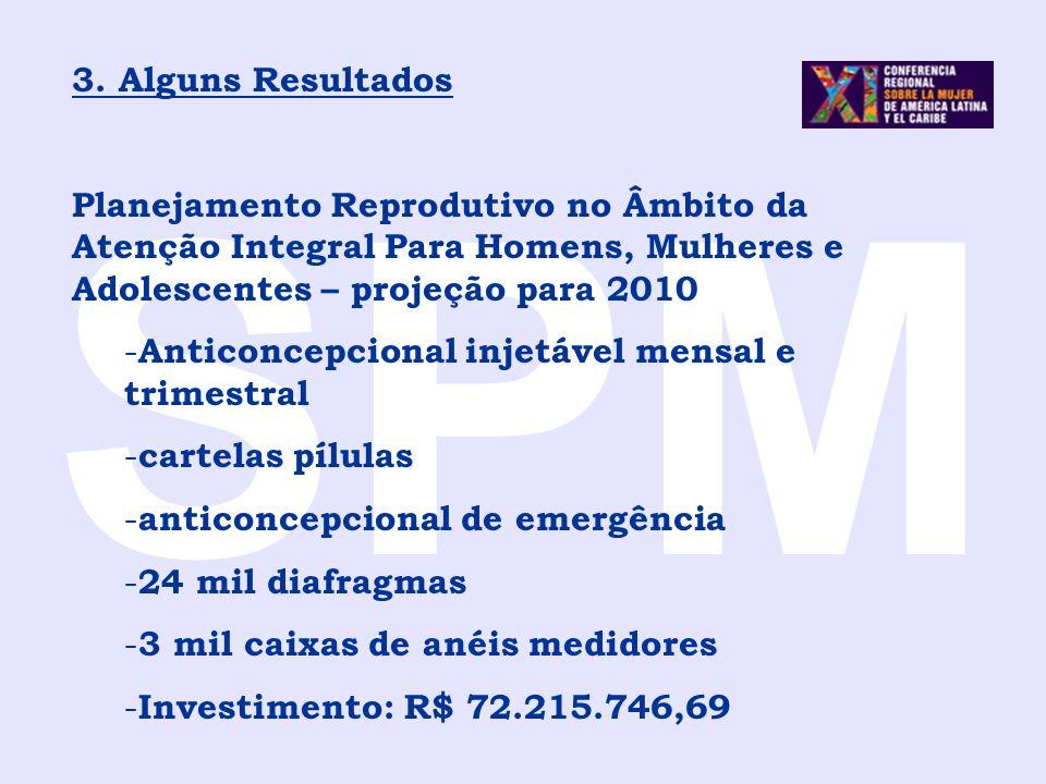 SPM 3. Alguns Resultados Planejamento Reprodutivo no Âmbito da Atenção Integral Para Homens, Mulheres e Adolescentes – projeção para 2010 - Anticoncep