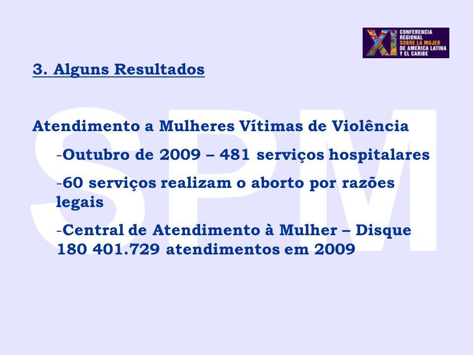 SPM 3. Alguns Resultados Atendimento a Mulheres Vítimas de Violência - Outubro de 2009 – 481 serviços hospitalares - 60 serviços realizam o aborto por