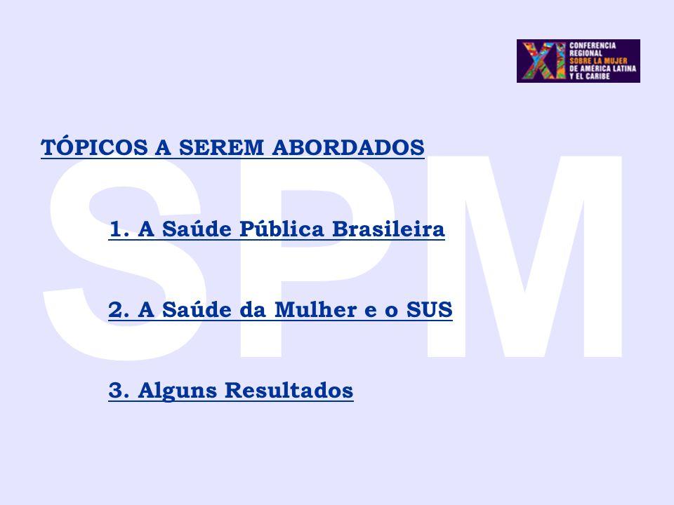 SPM TÓPICOS A SEREM ABORDADOS 1. A Saúde Pública Brasileira 2. A Saúde da Mulher e o SUS 3. Alguns Resultados